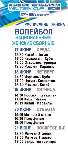 XIII Международный турнир по волейболу среди женских национальных сборных на Кубок Первого Президента России Бориса Ельцина