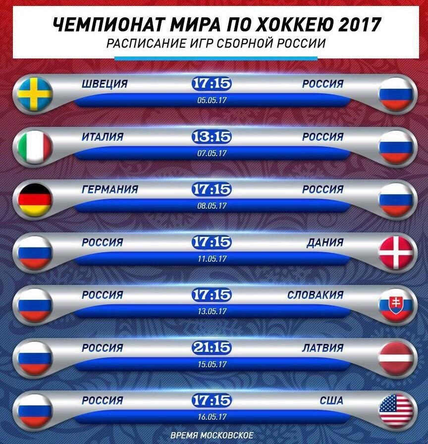 Расписание хоккей россии 2018 игр